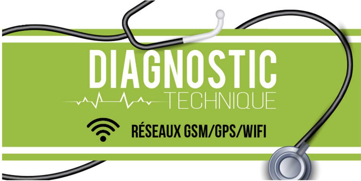 Problèmes de réseaux : quelques diagnostics