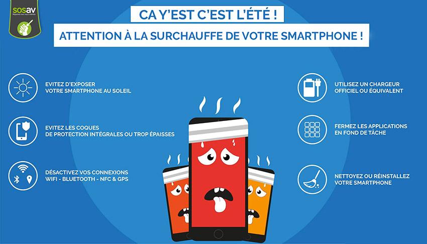 surchauffe smartphone