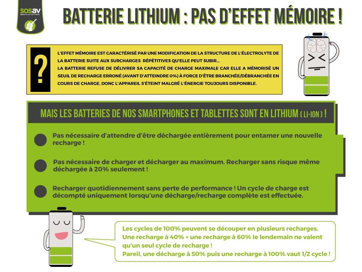 effet memoire batterie