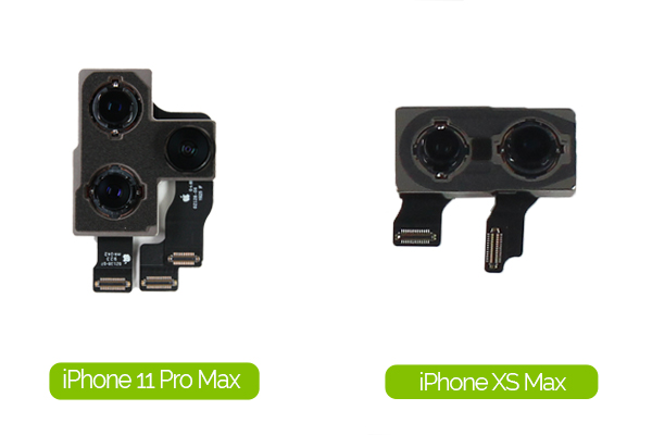 Caméra iPhone 11 Pro Max et iPhone XS Max.